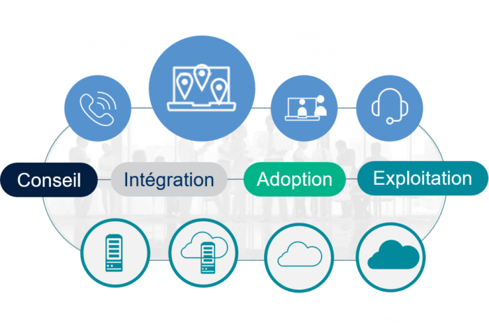 Solutions-collaboration-NXO-Synoptique