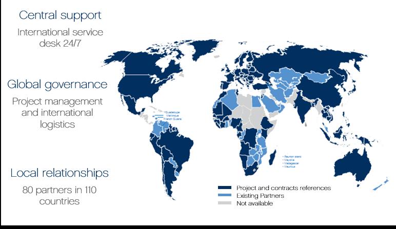 NXO's business international organization