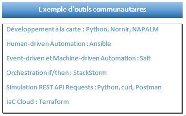 Automatisation tools NXO