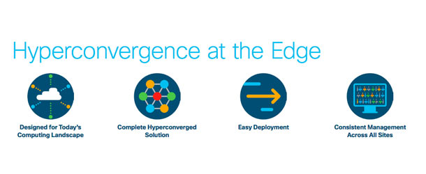 Hyperconvergence at the edge - NXO VDI- Synoptique
