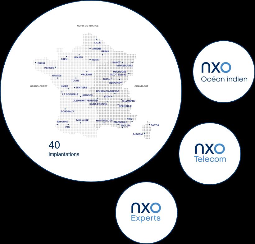 NXO France et filiales